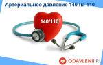 Артериальное давление 145 на 110