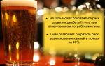 Повышенное артериальное давление пиво