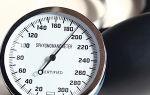 Как улучшить артериальное давление упражнения