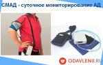 Измерить артериальное давление на английском