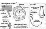 Как вручную измерить артериальное давление