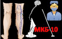Тромбоз вен код по МКБ-10