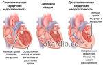 Артериальное давление риск 3 что это такое