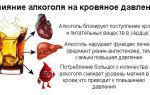 Влияние спиртных напитков на артериальное давление