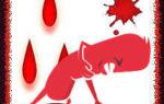 Потеря крови артериальное давление