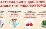 Что такое артериальное давление и его норма
